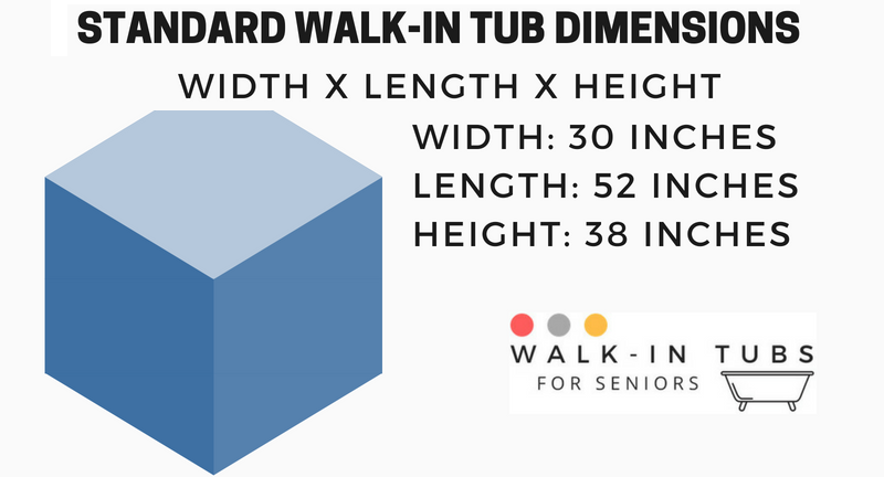 Walk-In Tub Dimension: Sizes of Standard, Deep And Wide Tubs